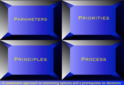 P-squares decision process
